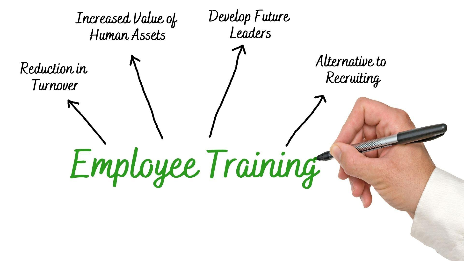 Employee Training Benefits