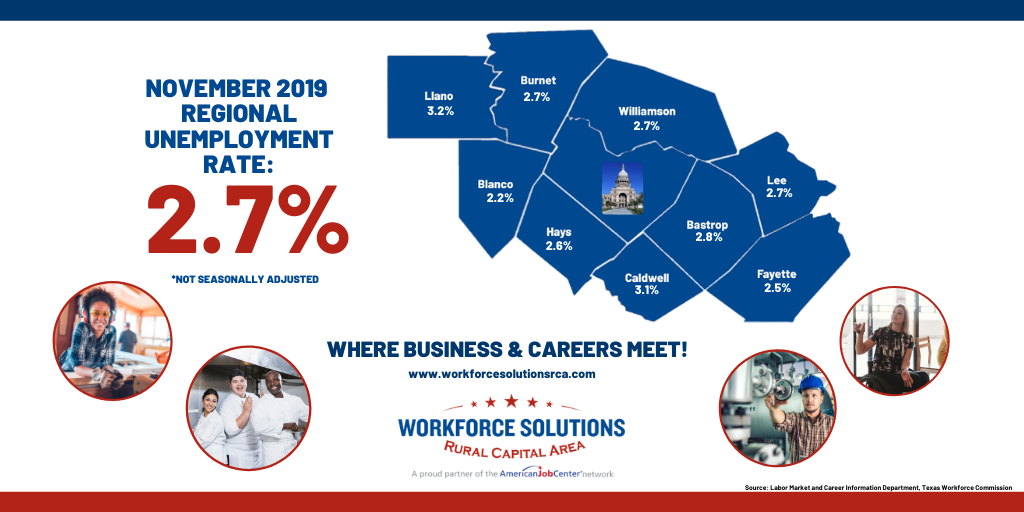 WSRCA November 2019 Labor Market Report