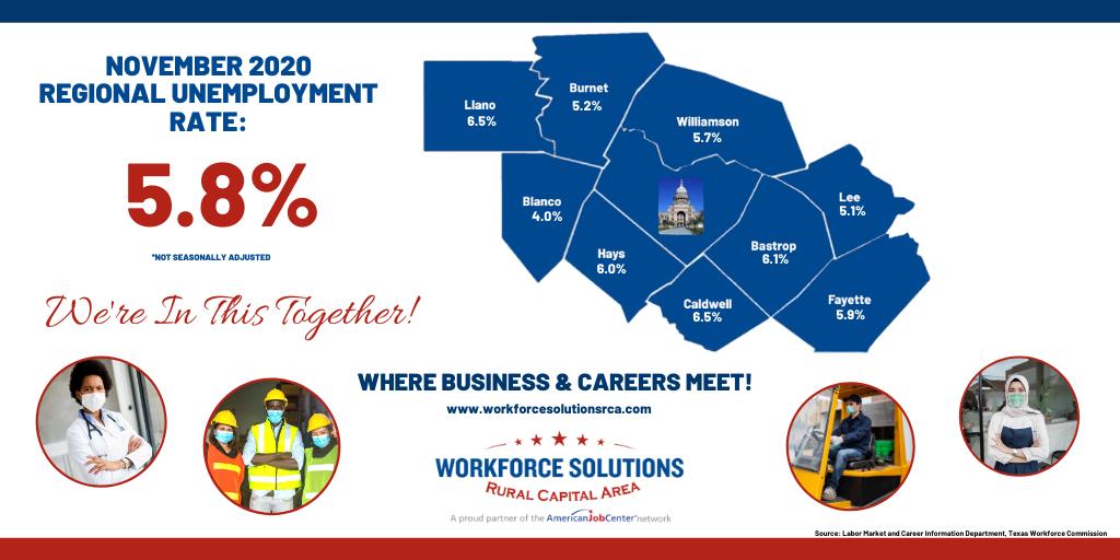 WSRCA November 2020 Labor Market Report