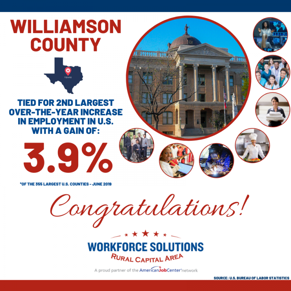 Williamson County Ranked 2nd in US for Largest Over-the-Year Increase in Employment